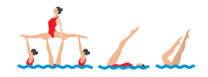 synchronise swimming - names of sports - english for kids - lingokids